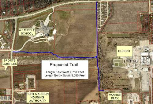 Proposed Port Trail